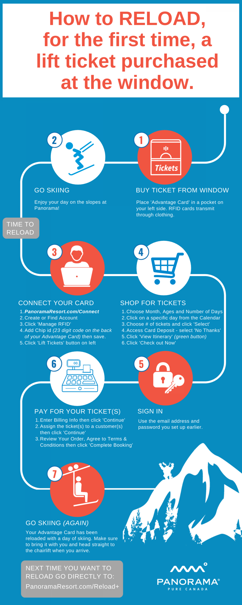 How to RELOAD a ticket purchased at the window WEB
